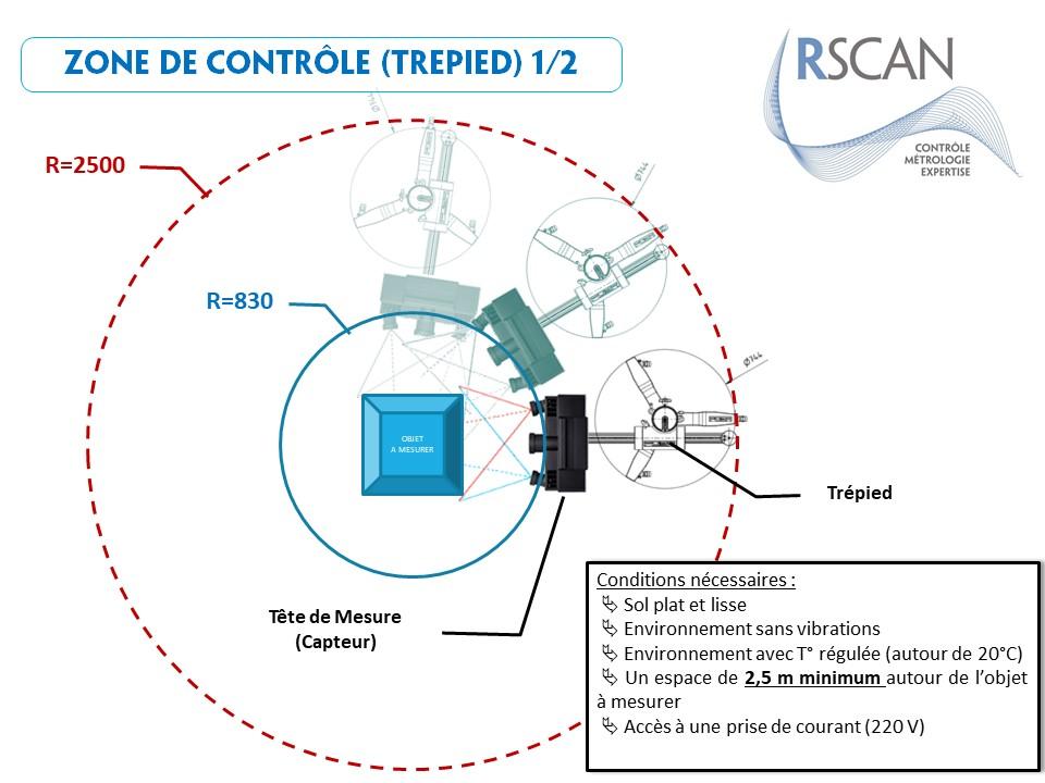 zone-controle-trepied-1